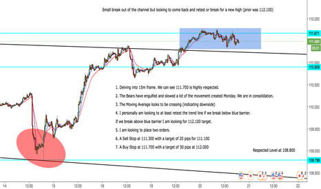 USDJPY: UJ Pending Orders ahead of Consolidation Break