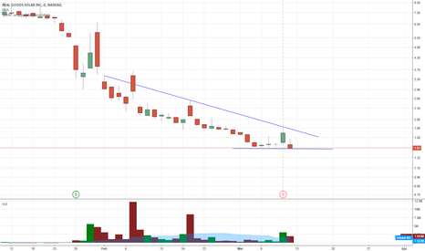 RGSE: RGSE found support?
