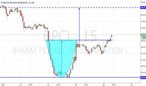 BPCL: BPCL - CUP N HANDLE BULLISH PATTERN