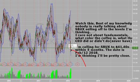 SBUX: SBUX(Will be star broke)Longer term, to the downside