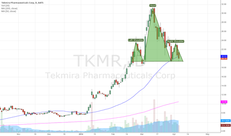 TKMR: TKMR - Head and Shoulders