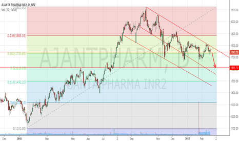AJANTPHARM: Ajanta Pharma approaching channel support 1611