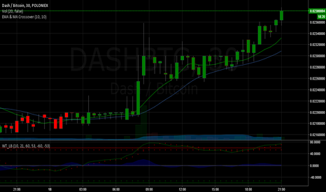 DASHBTC: Long the up trend DASH