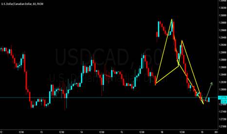 USDCAD: usd cad  : can it go up?