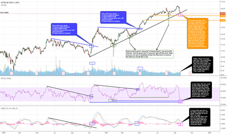 AET: Educational Trade Review --- Detailed Explanation ---