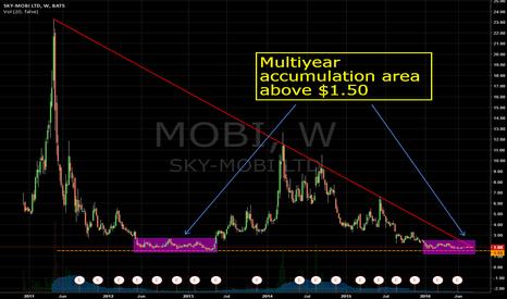 MOBI: MOBI at a multiyear accumulation area