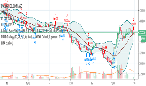 BTCUSD: Crypto Thoughts and hopes ;)