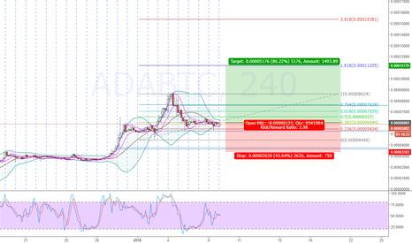 ADABTC: Cardano Boom Clock thicker is coming