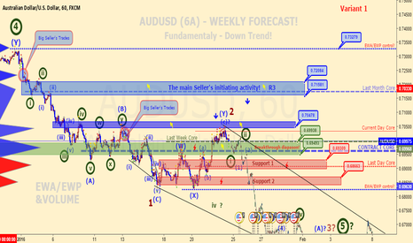 AUDUSD: AUDUSD (6A) - Additional 1-st variant to the Weekly Forecast