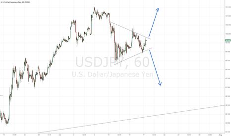 USDJPY: USDJPY Pre-Bernanke Wedge Setup