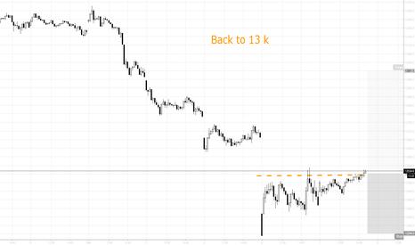 DAX: DAX: Back to 13 k