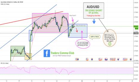 AUDUSD: I'm going Short - AUD/USD