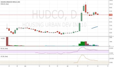 HUDCO: hudco ..long education only