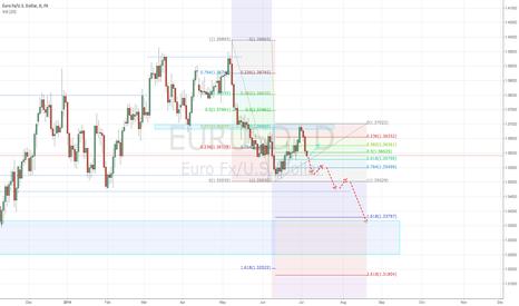 EURUSD: Is EUR/USD headed the 1.3400 region?