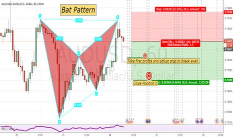 AUDUSD: Bat Pattern Opportunity !! Just follow my plan .