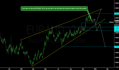 EURAUD: EURAUD Just wait to see all break out.