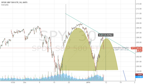 SPY: Inverted cup and handle forming??