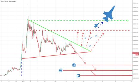 POEBTC: daralan üçgen ve bayrak formasyonuna benziyor.