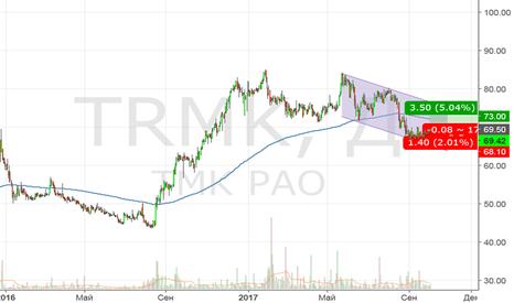 TRMK: ТМК. Тянется вверх после консолидации