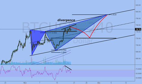 BTCUSD: BTCUSD BEARISH DEEP CRAB