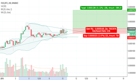FUELBTC: FUEL BTC long bull pennant