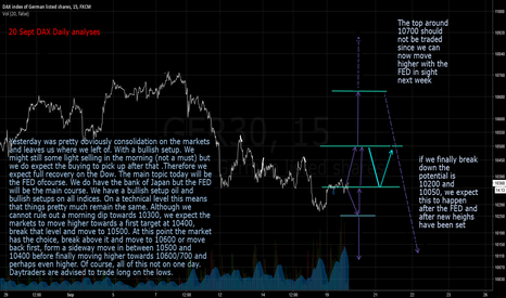 GER30: 20 sept DAX daily analyses