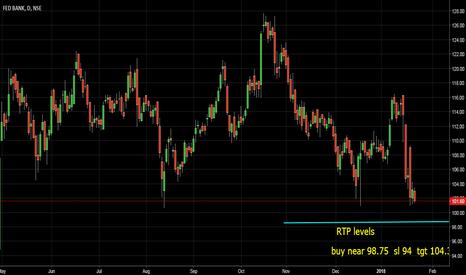 FEDERALBNK:   RTP levels   buy near 98.75  sl 94  tgt 104.30        tgt2 107