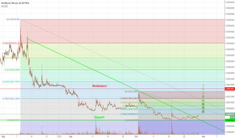 1STBTC: Firstblood / bitcoin