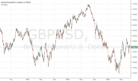 GBPUSD: BOE minutes could push the pair to 1.56
