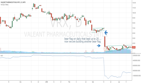 VRX: Bear Flag
