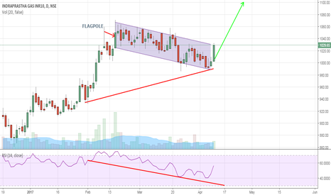 IGL: TIME FOR BREAKOUT