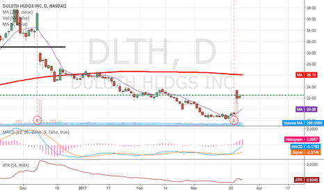 DLTH: Gap and Go DLTH