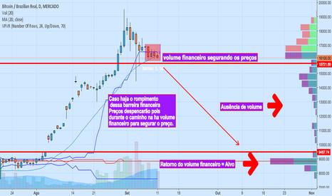 BTCBRL: BTC/BRL - Analise do volume financeiro do Mercado Bitcoin
