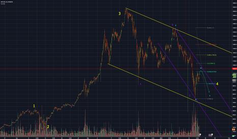 XBTEUR: BTCEUR: Bitcoin: on attend encore un (tout petit) peu