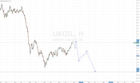 UKOIL: Пятая волна на 24