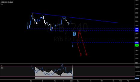 RYB: RYB