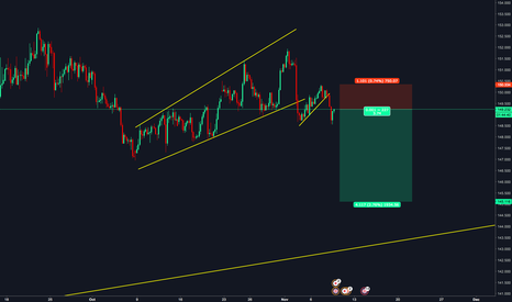GBPJPY: GBPJPY - TIME TO SELL THIS PAIR