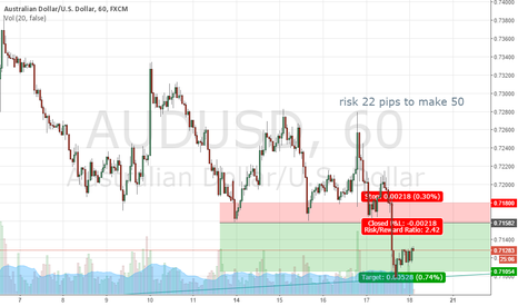 AUDUSD: 0.7160 shown as a key level to be tested short term