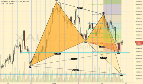XAUUSD: XAUUSD / Gold - wait and wait and wait, then go LONG