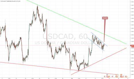 USDCAD: USD/CAD short term Breakout