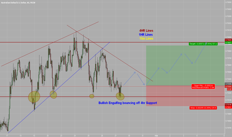 AUDUSD: Structure points up, but USD is strong