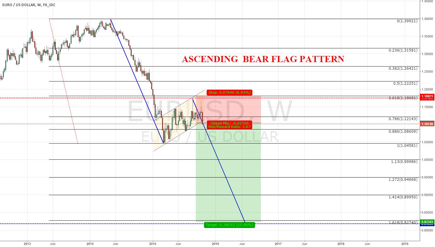 eurusd,weekly, ascending bear flag