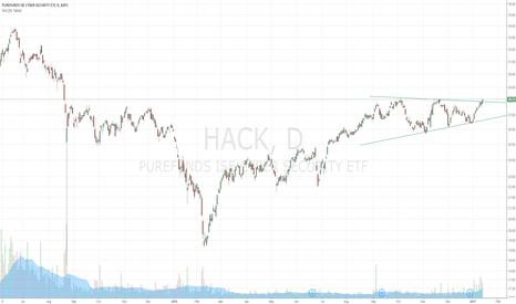 HACK: HACK!