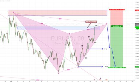 EURUSD: Potential bearish cypher, looking to Short !