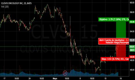 CLVS: Comprar CLVS