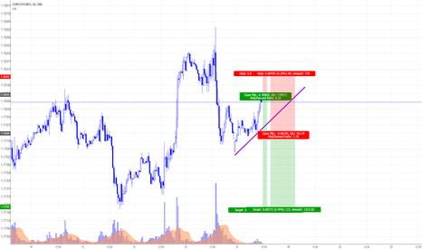 E61!: Sell Euro