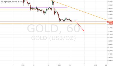 GOLD: Gold Short Time