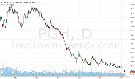 PGH: Pengrowth Energy Corporation Stock Price