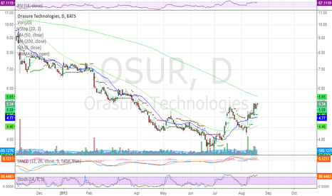 OSUR: Gets over 5.40 can see some fireworks.