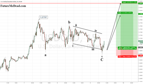 USDCAD: USDCAD Long - Correction Complete